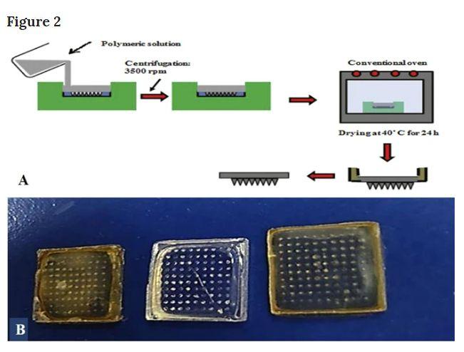 3Д микроиглы от целлюлита!